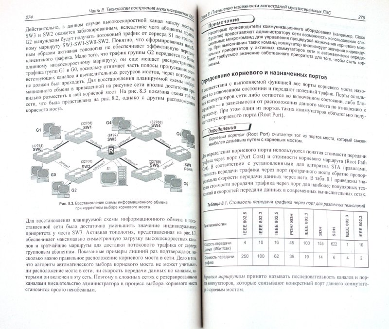 Иллюстрация 1 из 11 для Построение мультисервисных сетей Ethernet - Александр Филимонов | Лабиринт - книги. Источник: Лабиринт