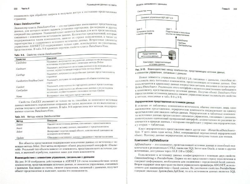 Иллюстрация 1 из 11 для Microsoft ASP.NET 2.0. Базовый курс. Мастер-класс - Дино Эспозито   Лабиринт - книги. Источник: Лабиринт
