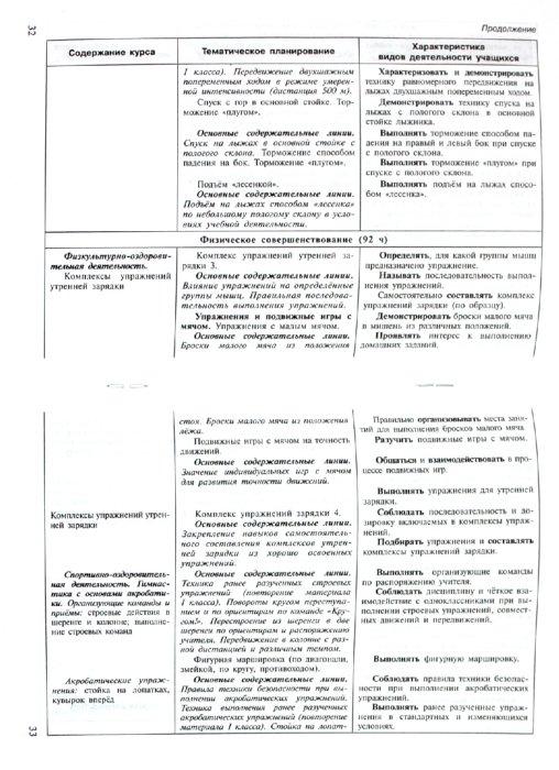 Иллюстрация 1 из 8 для Физическая культура. Рабочие программы. 1-4 классы. ФГОС - Анатолий Матвеев | Лабиринт - книги. Источник: Лабиринт