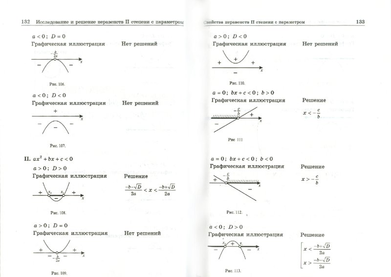 Иллюстрация 1 из 25 для Уравнения и неравенства с параметрами - Александр Шахмейстер | Лабиринт - книги. Источник: Лабиринт