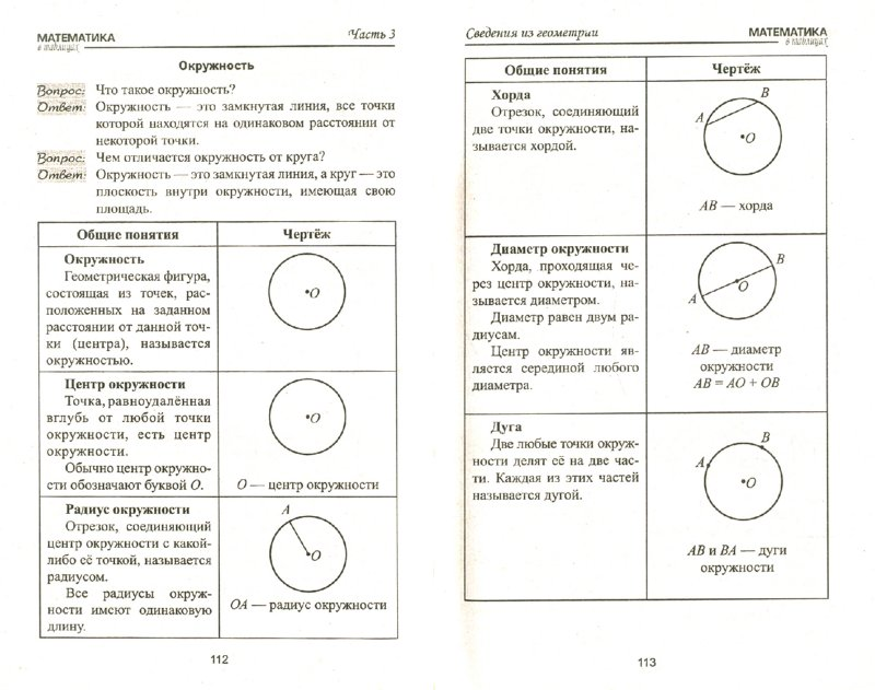 Иллюстрация 1 из 15 для Математика в таблицах. 1-4 классы - Галина Сычева | Лабиринт - книги. Источник: Лабиринт
