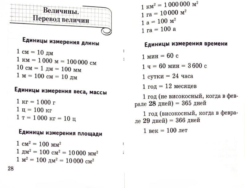 Начальные классы справочный материал по математике
