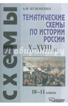Тематические схемы по истории России. X-XVIII вв. 10-11 классы