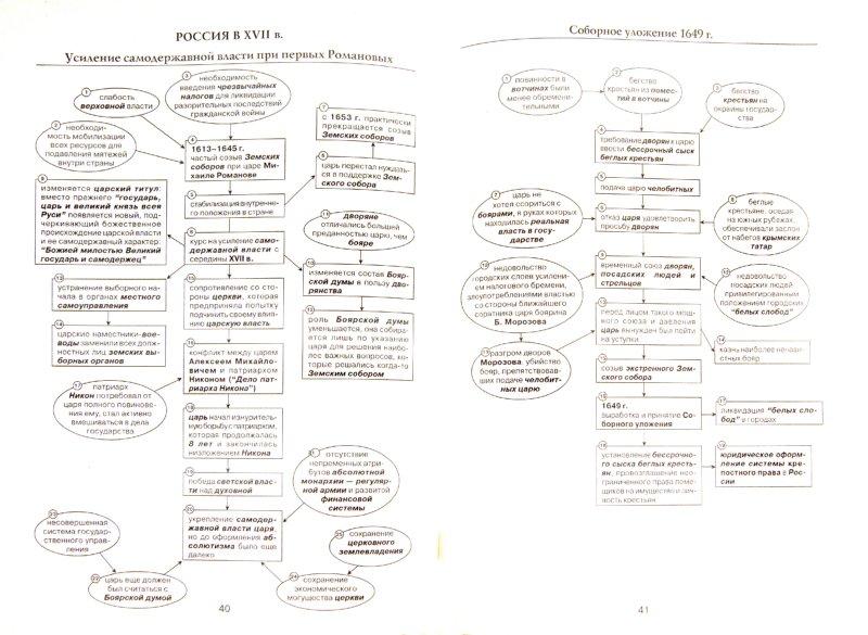 Иллюстрация 1 из 2 для Тематические схемы по истории России. X-XVIII вв. 10-11 классы - Андрей Кузьменко | Лабиринт - книги. Источник: Лабиринт