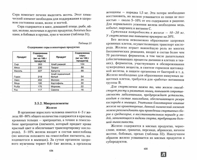Иллюстрация 1 из 10 для Правильное питание при занятиях спортом и физкультурой - Александр Карелин | Лабиринт - книги. Источник: Лабиринт