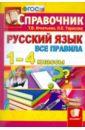 Обложка Русский язык. Все правила. 1-4 классы. Справочник