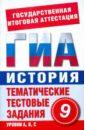 Галанюк П. История. 9 класс. Тематические тестовые задания для подготовки к ГИА