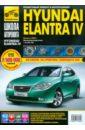 Hyundai Elantra IV с 2006 г.,