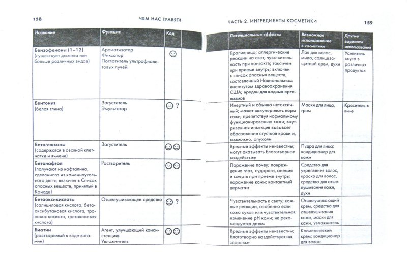 Иллюстрация 1 из 9 для Чем нас травят? Полный справочник вредных, полезных и нейтральных веществ, которые содержатся в пище - Билл Стейтем | Лабиринт - книги. Источник: Лабиринт