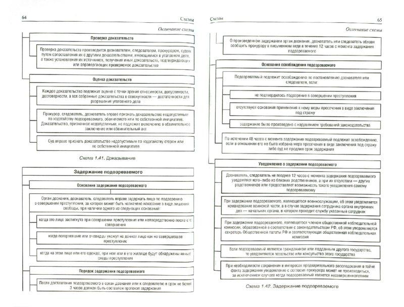 Иллюстрация 1 из 10 для Уголовное процессуальное право в схемах. Учебное пособие - Игорь Измайлов | Лабиринт - книги. Источник: Лабиринт