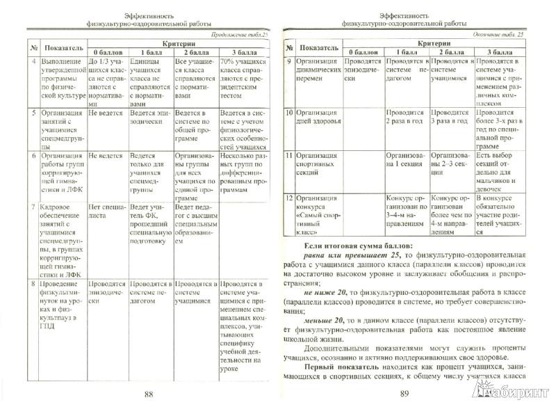 Иллюстрация 1 из 13 для Здоровьесберегающая деятельность школы. Мониторинг эффективности - Юрий Науменко | Лабиринт - книги. Источник: Лабиринт