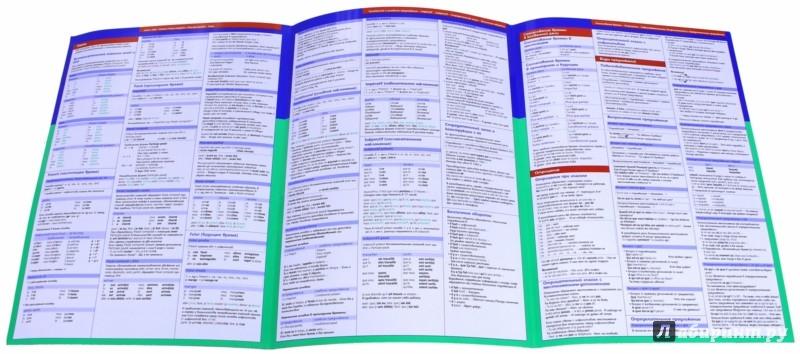 Иллюстрация 1 из 4 для Французский язык. Компактный справочник грамматики | Лабиринт - книги. Источник: Лабиринт