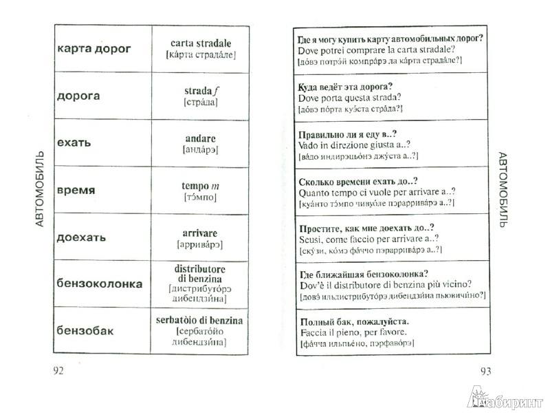 Иллюстрация 1 из 14 для Самый простой и удобный итальянский разговорник | Лабиринт - книги. Источник: Лабиринт