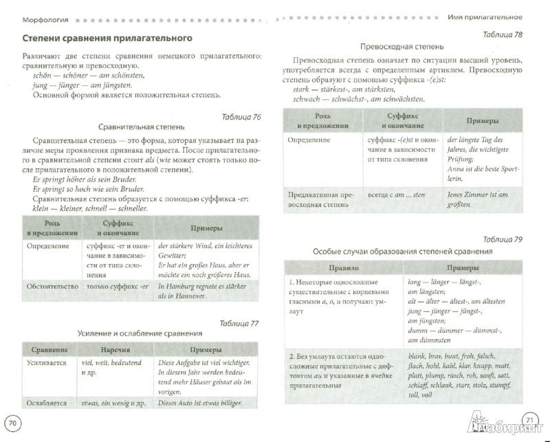 Иллюстрация 1 из 11 для Немецкая грамматика в таблицах и схемах - Виктория Бережная   Лабиринт - книги. Источник: Лабиринт