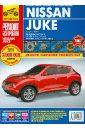 Nissan Juke c 2010 года, Петров А. М.,Алмазов Д. А.,Сидоров К. В.