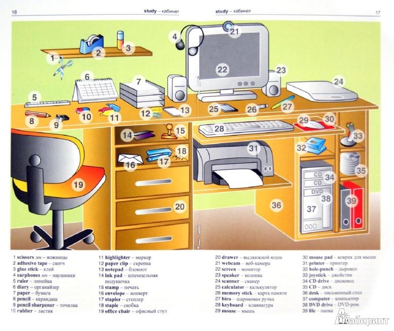 Иллюстрация 1 из 15 для Английский язык в картинках | Лабиринт - книги. Источник: Лабиринт