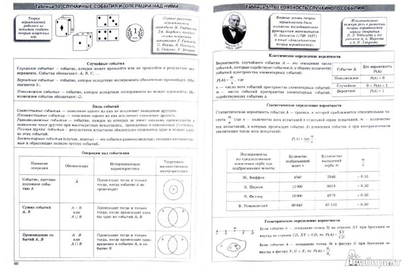 Иллюстрация 1 из 17 для Алгебра и начала анализа в схемах, терминах, таблицах - Александр Роганин   Лабиринт - книги. Источник: Лабиринт
