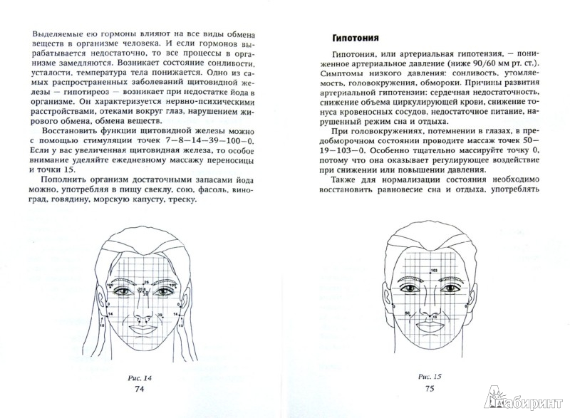 Точечный массаж при головокружении и тошноте