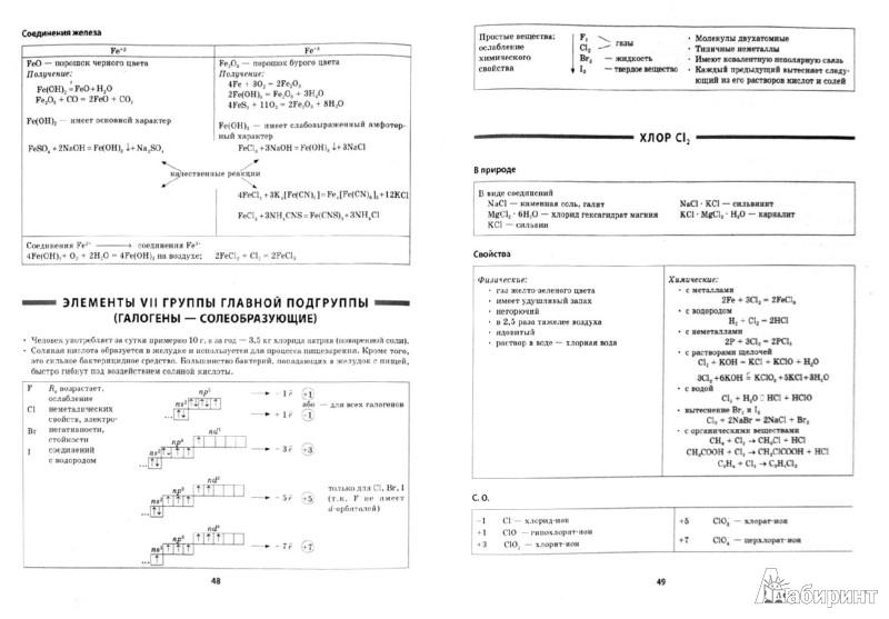 Иллюстрация 1 из 12 для Химия в схемах, терминах, таблицах - Наталья Варавва | Лабиринт - книги. Источник: Лабиринт