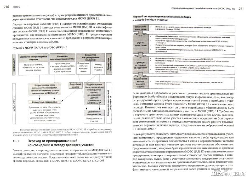 Иллюстрация 1 из 2 для Новые МСФО по консолидации и оценке справедливой стоимости - Балтазар, Бонэм, Бейерсдорф | Лабиринт - книги. Источник: Лабиринт