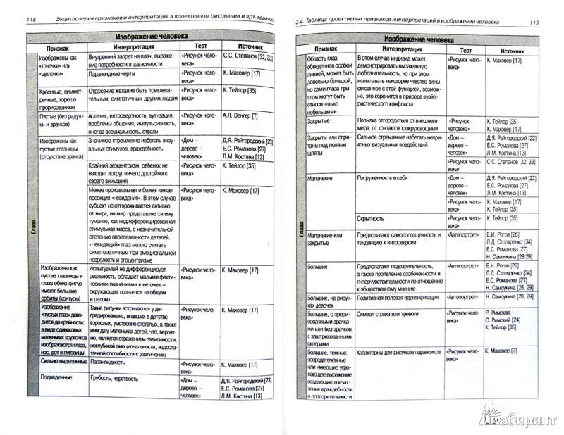 Иллюстрация 1 из 6 для Энциклопедия признаков и интерпретаций в проективном рисовании и арт-терапии - Лебедева, Никанорова, Тараканова | Лабиринт - книги. Источник: Лабиринт