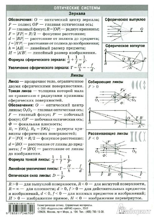 Иллюстрация 1 из 6 для Геометрическая оптика. Наглядно-раздаточное пособие   Лабиринт - книги. Источник: Лабиринт