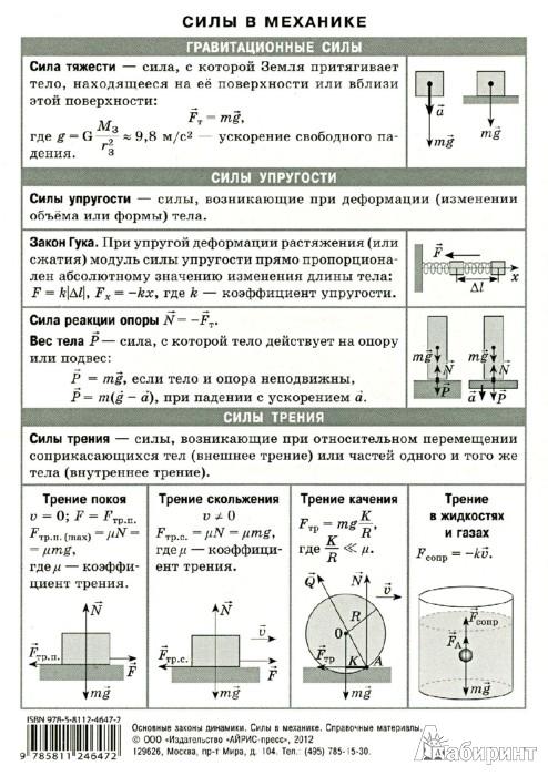 Иллюстрация 1 из 5 для Основные законы динамики. Наглядно-раздаточное пособие | Лабиринт - книги. Источник: Лабиринт