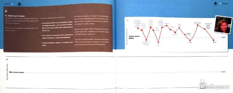 Иллюстрация 1 из 15 для Твоя бизнес-модель. Системный подход к построению карьеры - Остервальдер, Пинье, Кларк | Лабиринт - книги. Источник: Лабиринт