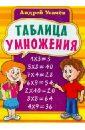 Усачев Андрей Алексеевич Таблица умножения