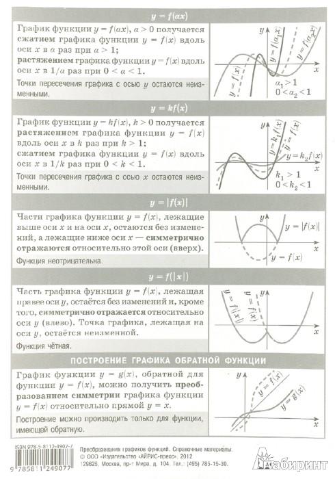 Иллюстрация 1 из 11 для Преобразование графиков функций. Наглядно-раздаточное пособие   Лабиринт - книги. Источник: Лабиринт