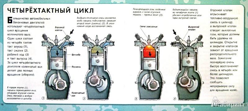 Иллюстрация 1 из 20 для Как устроен автомобиль | Лабиринт - книги. Источник: Лабиринт
