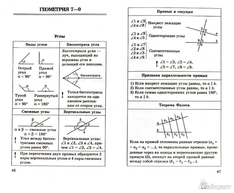 Иллюстрация 1 из 17 для Математика в таблицах. 5-11 классы. Справочные материалы | Лабиринт - книги. Источник: Лабиринт