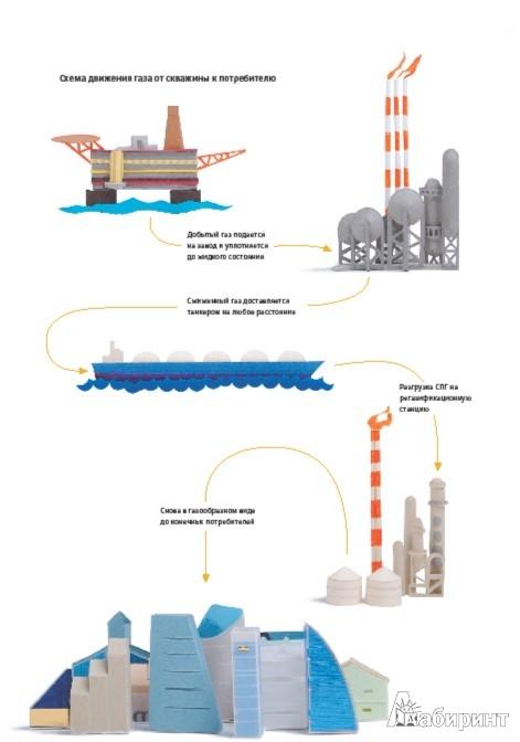 Иллюстрация 1 из 7 для Сжиженный газ - будущее мировой энергетики - Майорец, Симонов | Лабиринт - книги. Источник: Лабиринт