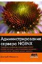 Администрирование сервера NGINX, Айвалиотис Димитрий