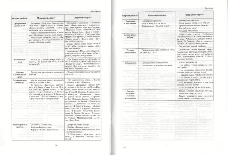 Иллюстрация 1 из 6 для Экологическое воспитание дошкольников: Перспективное планирование работы с детьми 3-7 лет - Надежда Голицына | Лабиринт - книги. Источник: Лабиринт