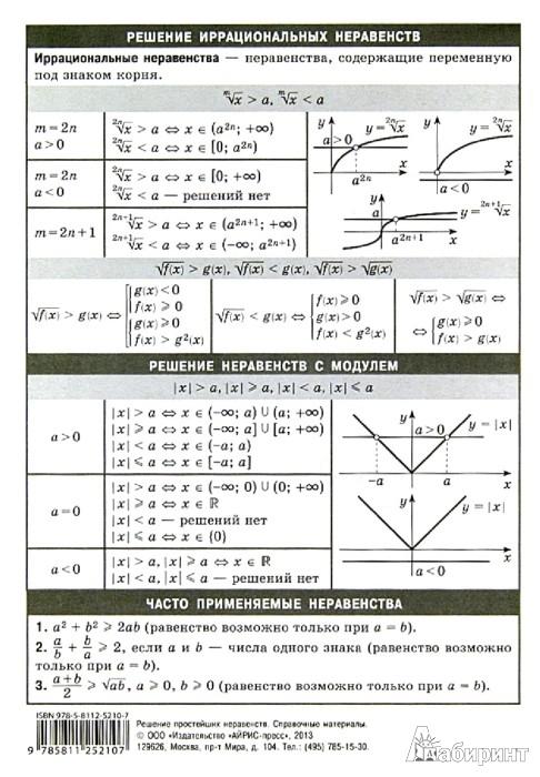 Иллюстрация 1 из 11 для Решение простейших неравенств | Лабиринт - книги. Источник: Лабиринт