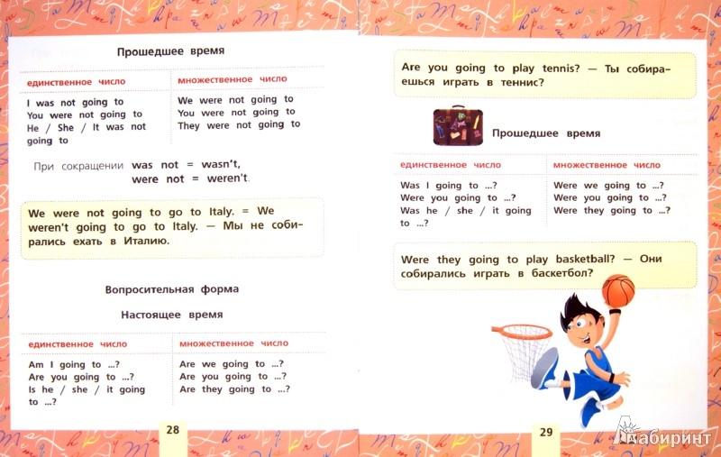 Английский язык схемах начальной школы фото 345