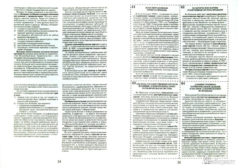 Зарубежных шпаргалка стран права конституционного
