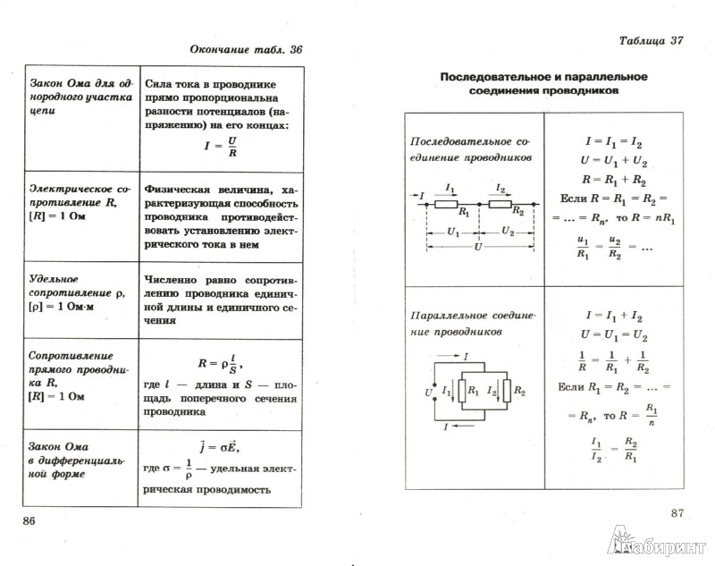 Иллюстрация 1 из 11 для Физика в таблицах. 7-11 классы | Лабиринт - книги. Источник: Лабиринт