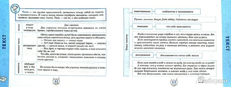 Иллюстрация 1 из 6 для Русский язык. 1-4 классы - Леонова, Коротяева | Лабиринт - книги. Источник: Лабиринт