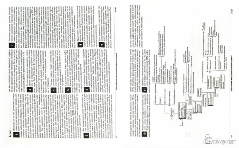 Иллюстрация 1 из 23 для Дифференциальный диагноз внутренних болезней. Алгоритмический подход - Хили, Джекобсон | Лабиринт - книги. Источник: Лабиринт