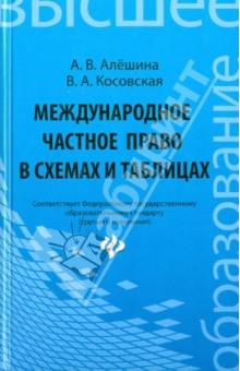 Международное частное право в схемах и таблицах камиль абдулович бекяшев международное право в схемах 2 е издание