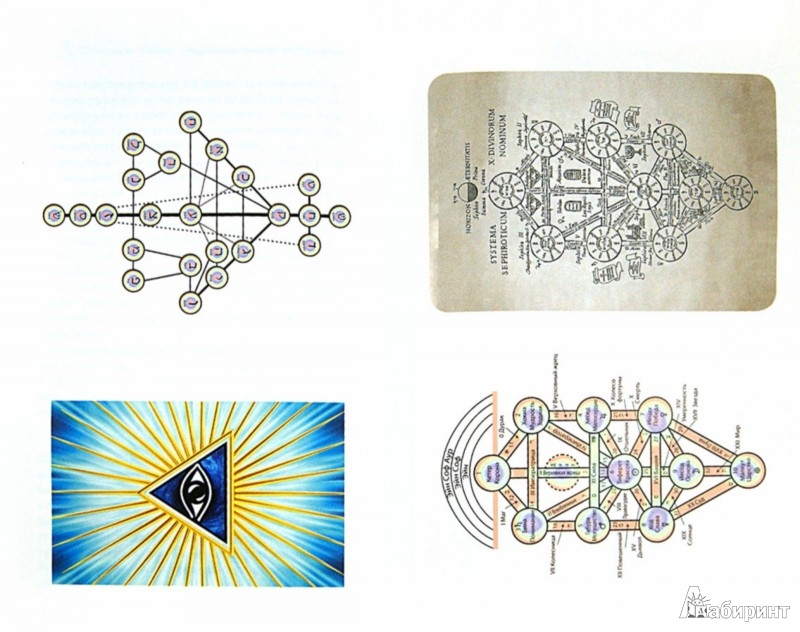 Иллюстрация 1 из 25 для Магическая Каббала для начинающих - Фрейтер Барраббас   Лабиринт - книги. Источник: Лабиринт