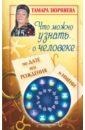 Зюрняева Тамара Николаевна Что можно узнать о человеке по дате его рождения и имени
