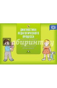 Диагностика педагогического процесса во второй младшей группе (с 3 до 4 лет). ФГОС