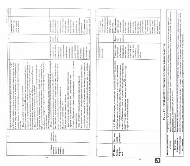 Иллюстрация 1 из 5 для Изобразительное искусство. 6 класс: технологические карты уроков по учебнику Л. А. Неменской. ФГОС - Инна Клочкова | Лабиринт - книги. Источник: Лабиринт