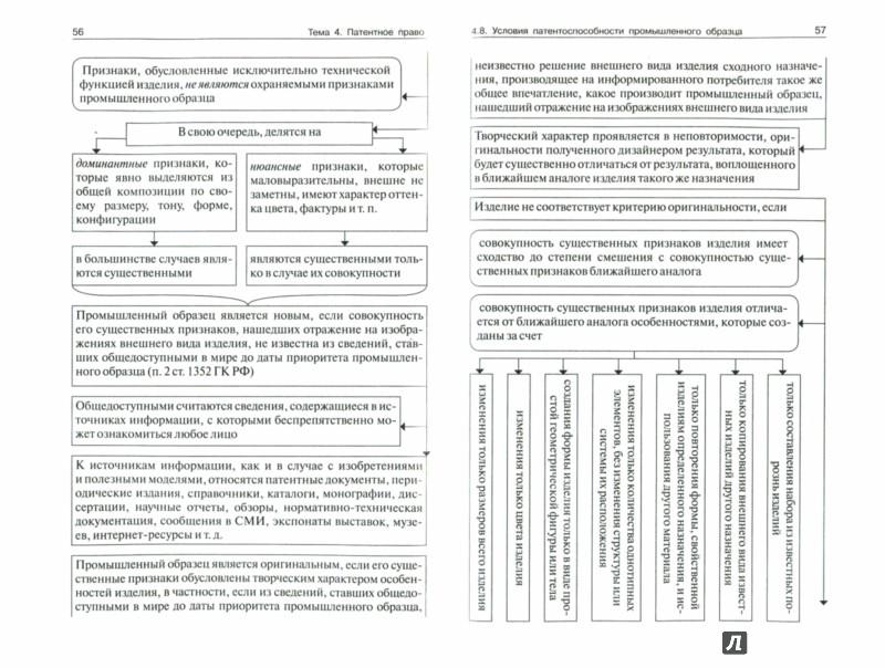 Иллюстрация 1 из 7 для Право интеллектуальной собственности в схемах. Учебное пособие - Александр Бирюков | Лабиринт - книги. Источник: Лабиринт