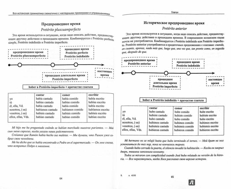 Иллюстрация 1 из 18 для Вся испанская грамматика схематично с наглядными примерами - Наталья Корелова | Лабиринт - книги. Источник: Лабиринт