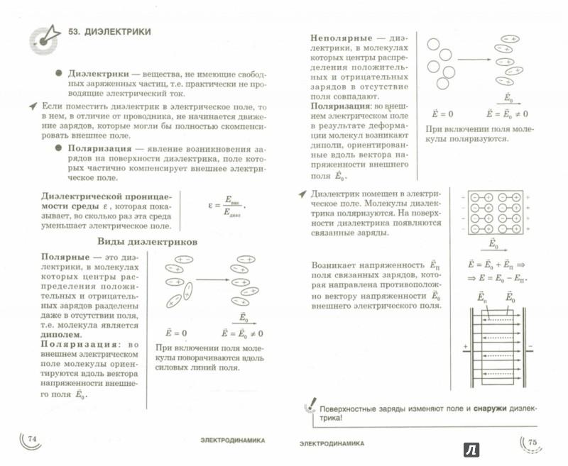 Иллюстрация 1 из 12 для Физика - Игорь Линдберг | Лабиринт - книги. Источник: Лабиринт