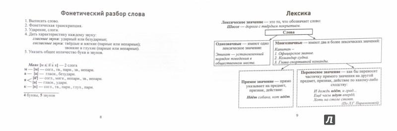 Иллюстрация 1 из 24 для Русский язык. 1-2 классы. Памятка для начальной школы - Эмма Матекина   Лабиринт - книги. Источник: Лабиринт